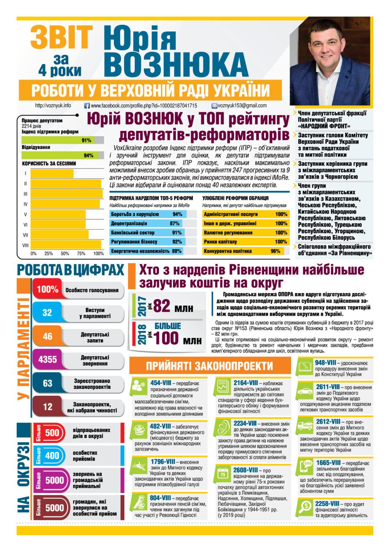 Звіт за 4 роки Юрій Вознюк